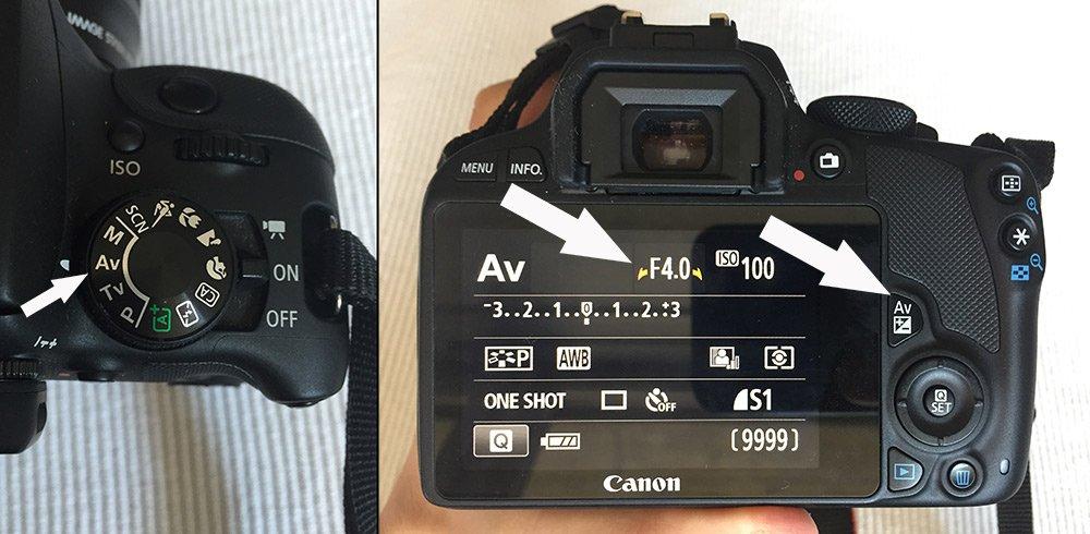 Blende Kamera einstellen