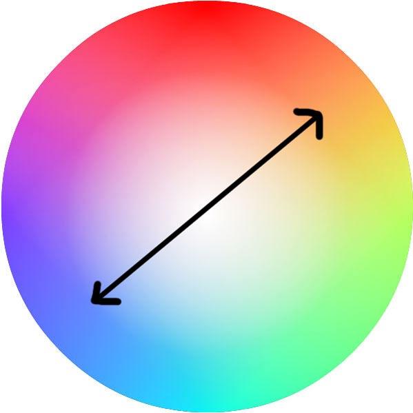 blaue stunde fotografie farbkreis