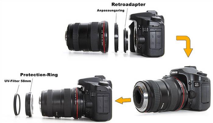 makrofotografie retroadapter objektiv