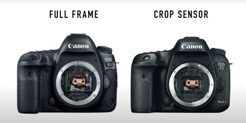 Crop Faktor Übersicht