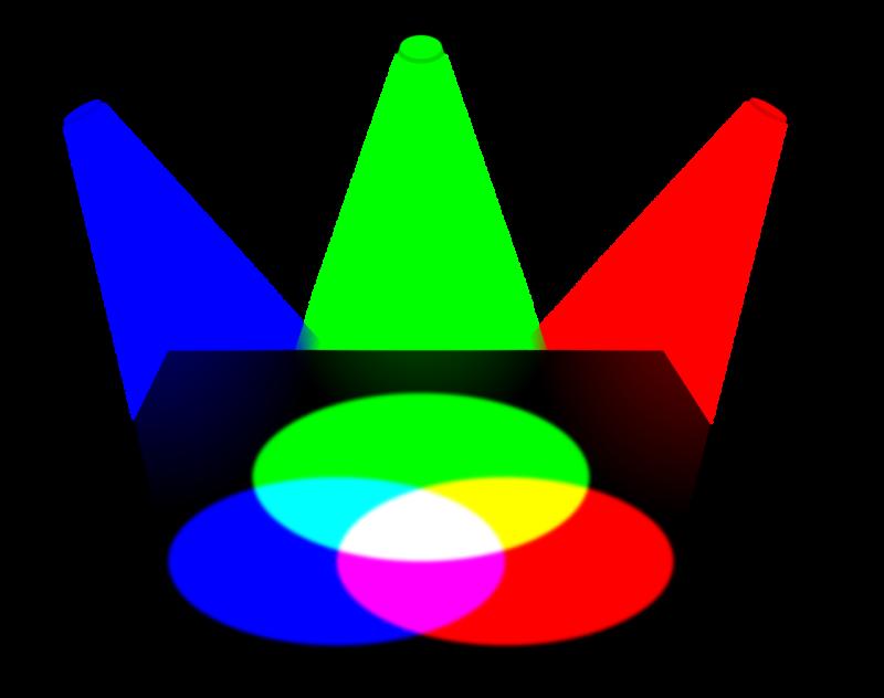 additive farbmischung veranschaulicht mit farbigen scheinwerfer