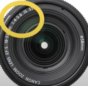 zoomobjektiv blende