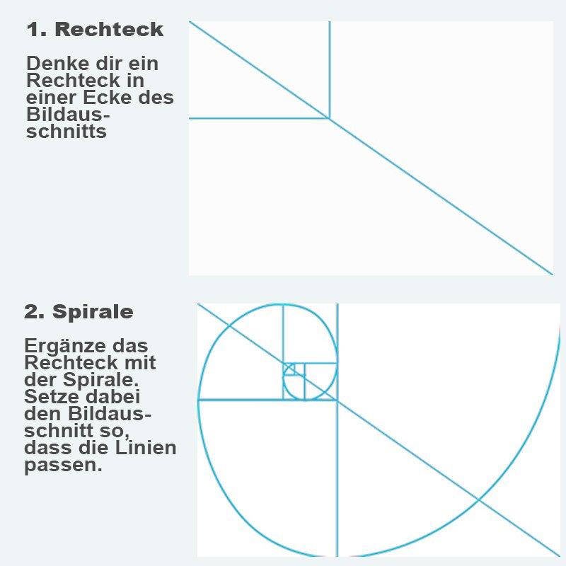 Fibonacci Spirale anwenden
