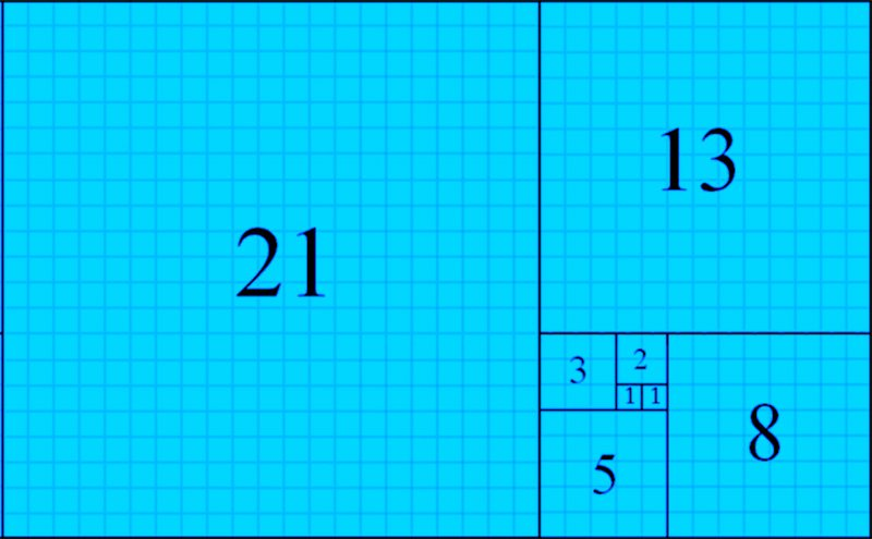 bildaufteilung fibonacci spirale