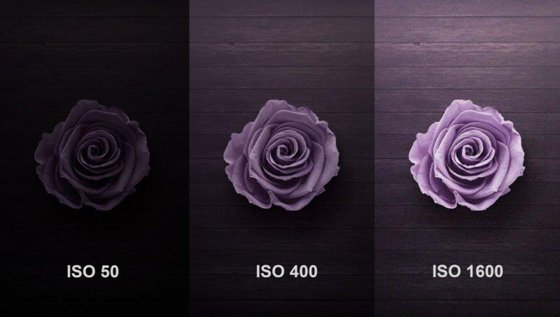 ISO Werte Kamera Erklärung