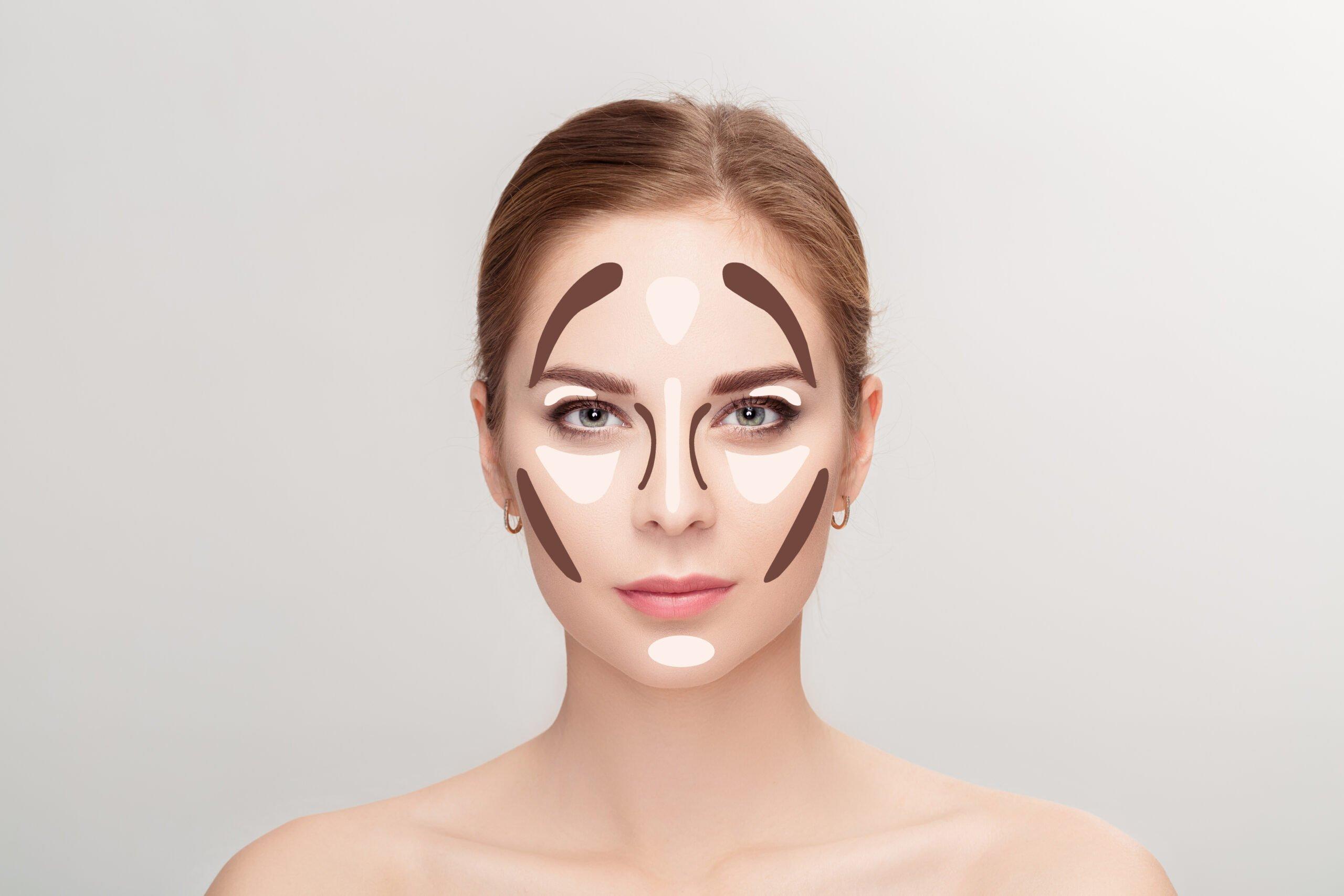 Gesicht mit Contouring-Anleitung